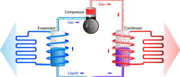 heat pump fort myers
